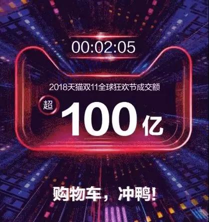 2018天猫双十一仅当晚00:02成交额就超过100亿